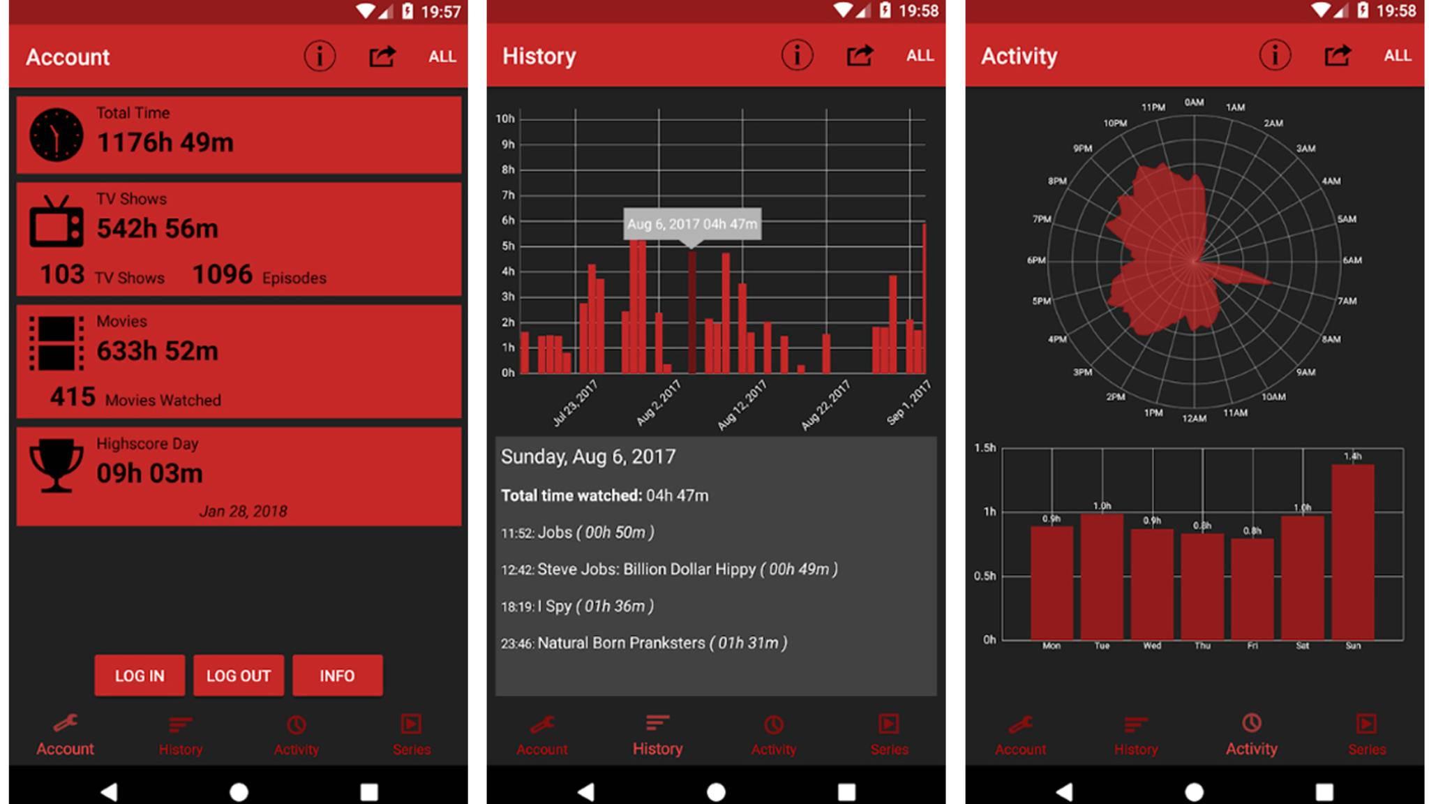 Wie viel Zeit Du auf Netflix verbringst, verrät Dir die Android-App StatFlix.