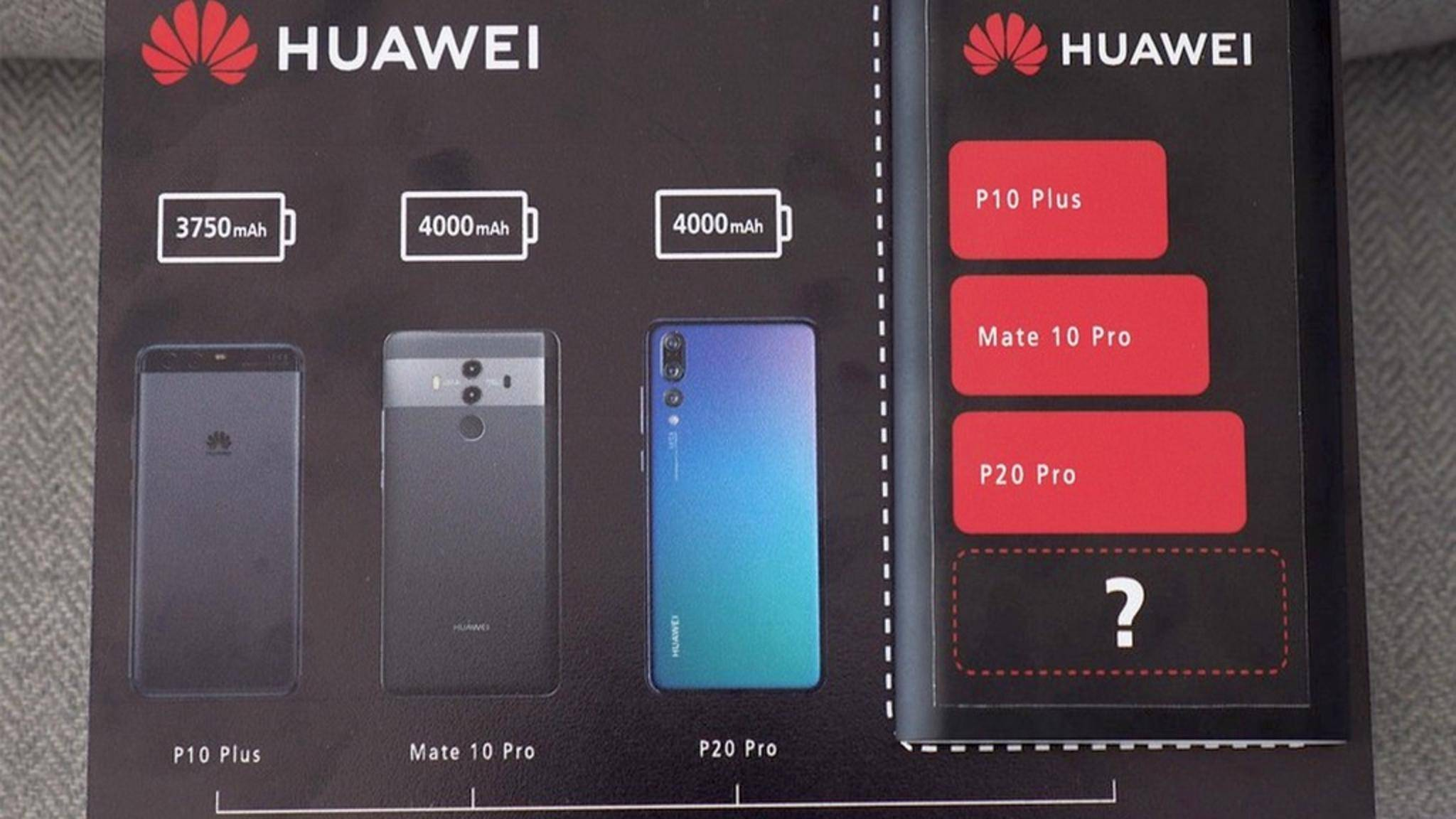 Das Mate 20 Pro soll den größten Akku unter Huaweis Riesen-Smartphones erhalten.