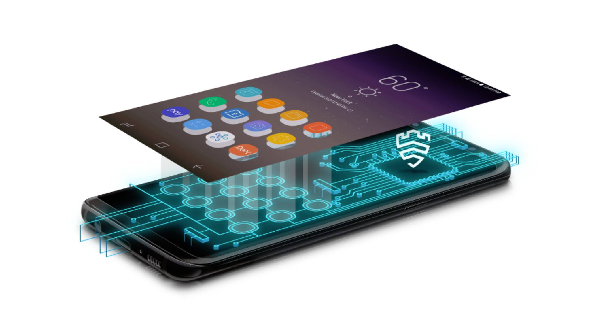 Knox ist die Sicherheitsplattform für Samsung-Geräte.