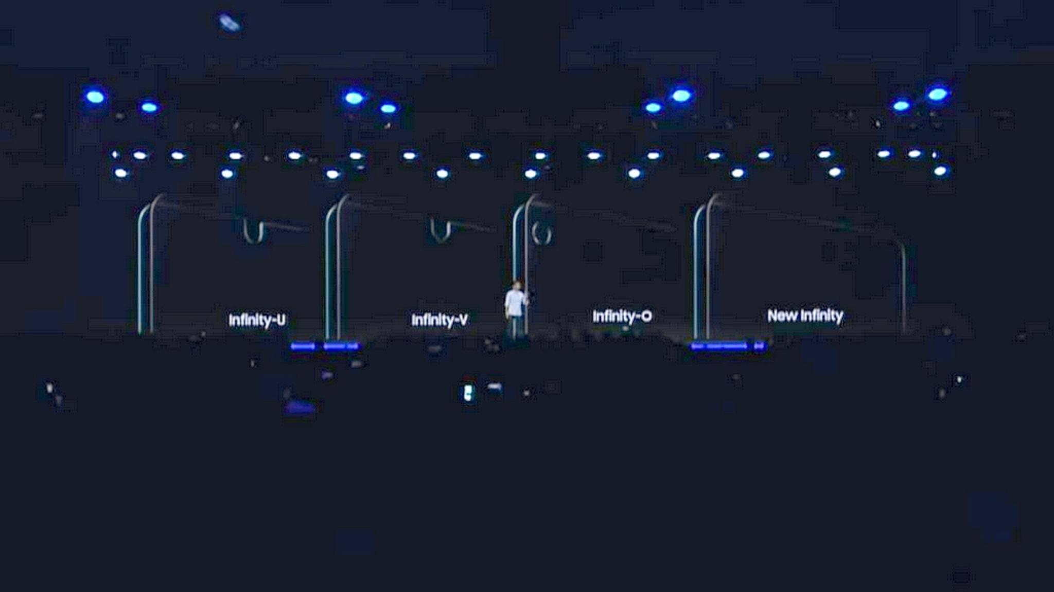 Samsung wird in Zukunft verschiedene Notch-Displays im Sortiment haben.
