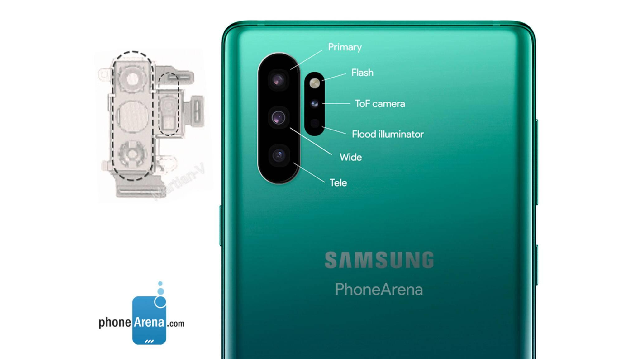 So könnte das Kamera-Setup beim Galaxy Note 10 aussehen.