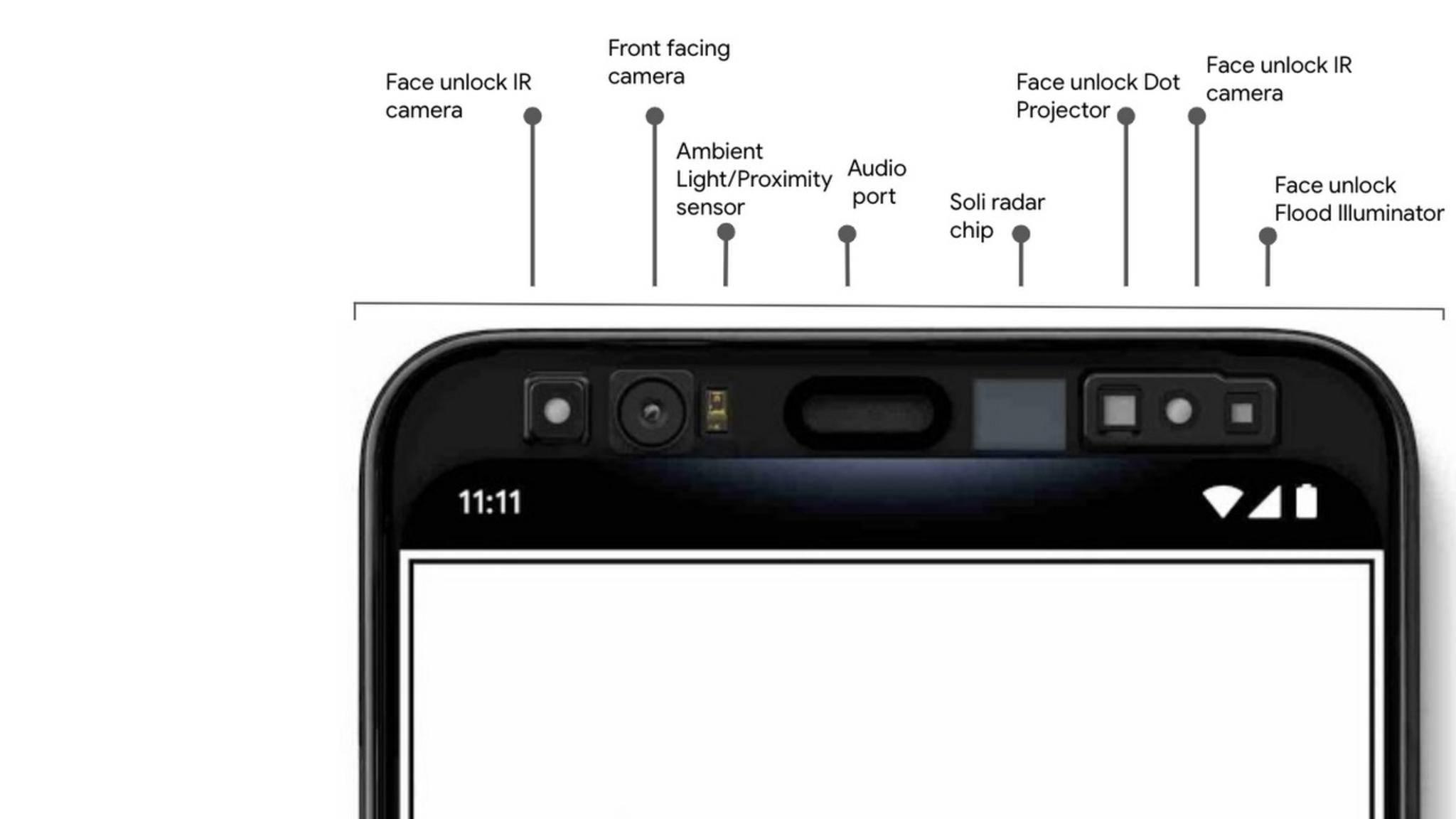 Google Pixel 4 Kameras Vorderseite
