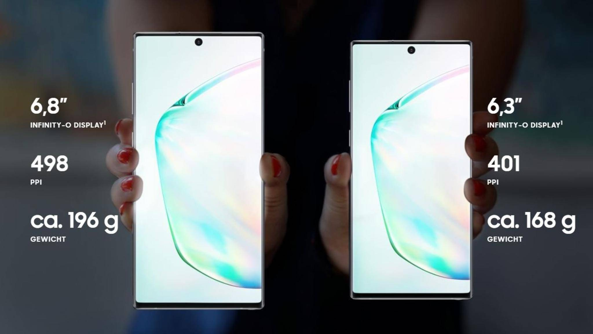 Samsung Galaxy Note 10 Plus Display
