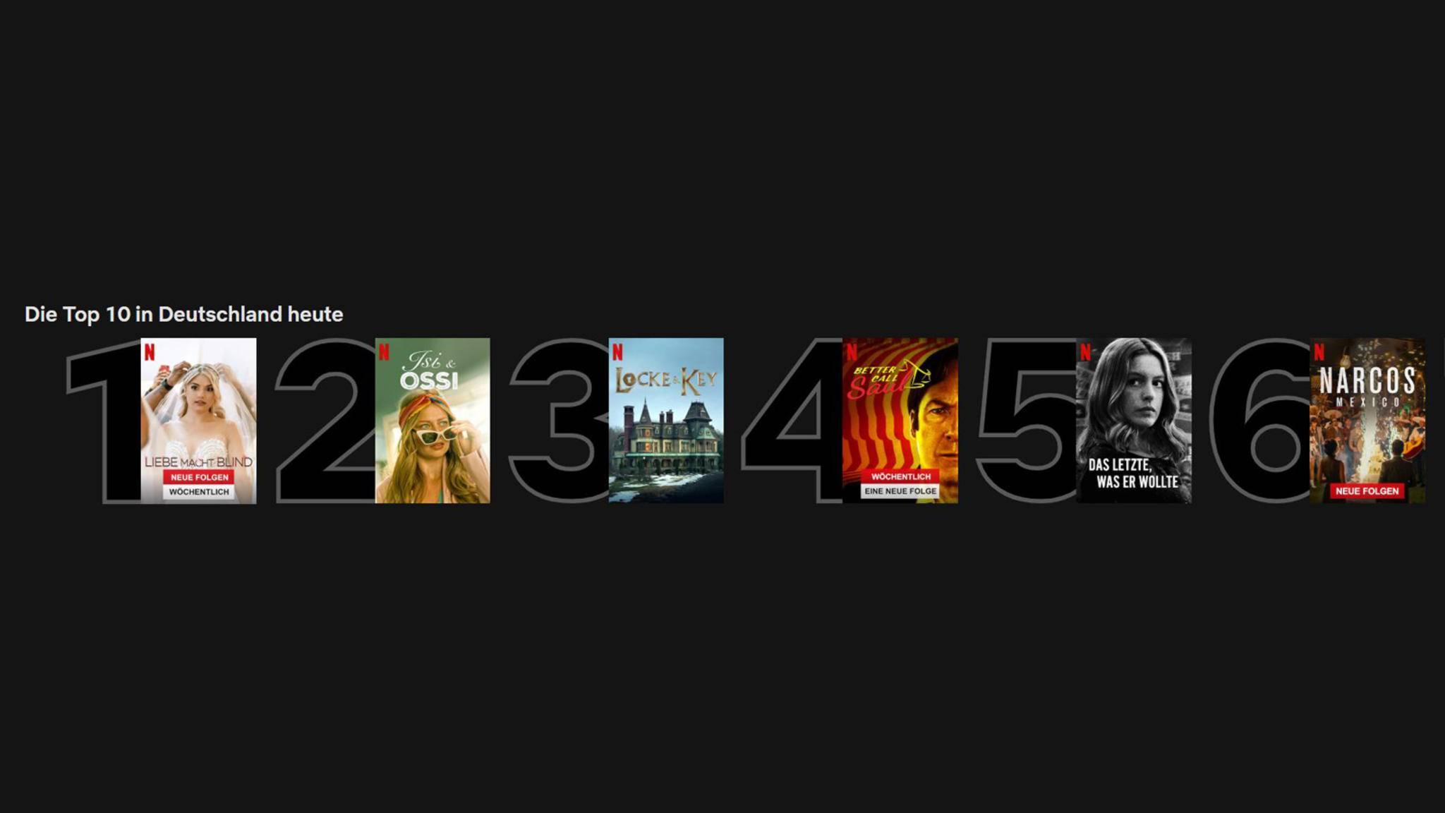 Netflix über Ps4