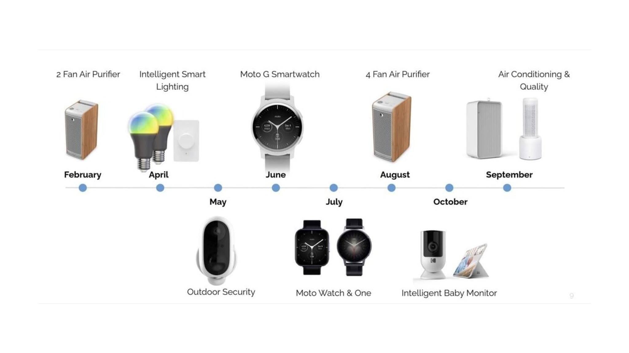 motorola-smartwatches