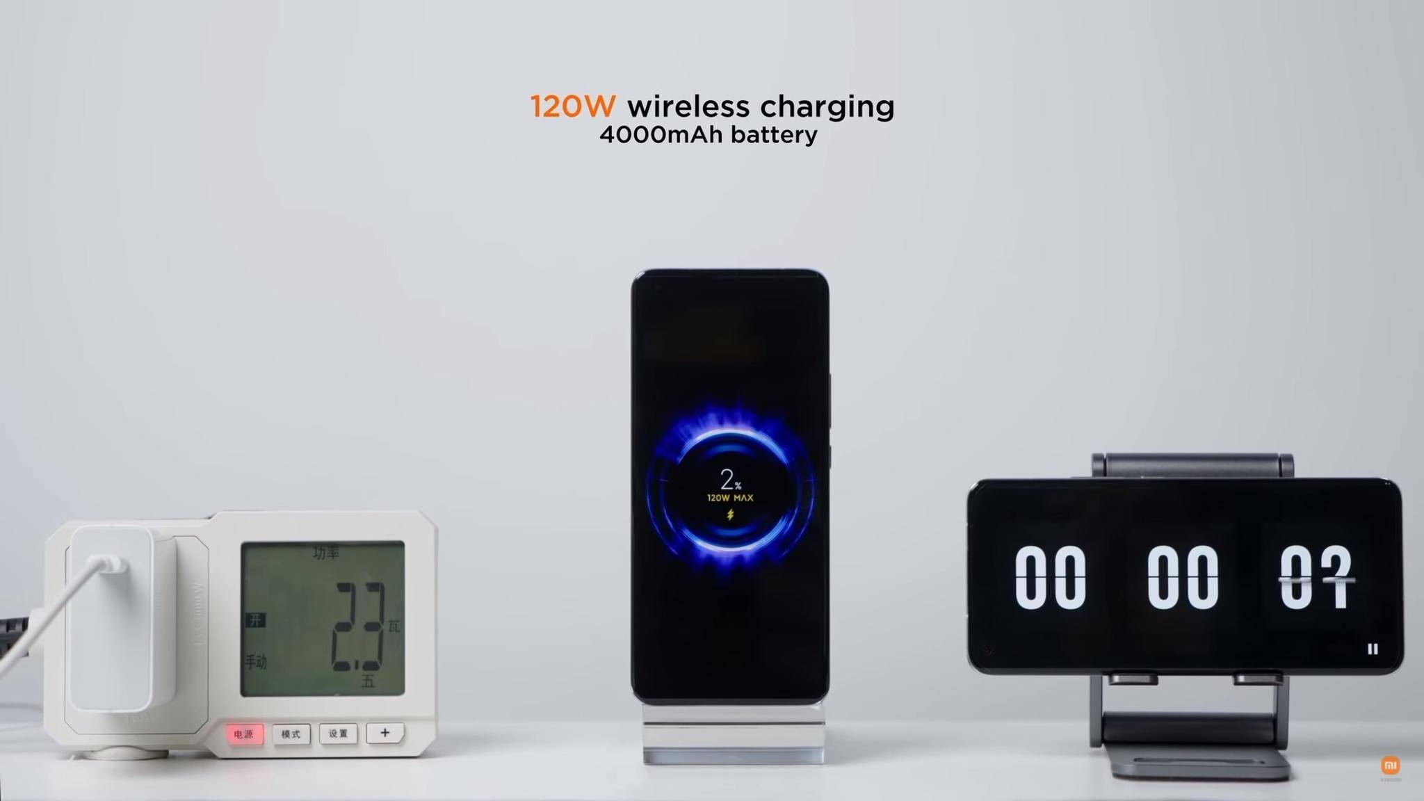 Xiaomi-HyperCharge-Ladetechnologie