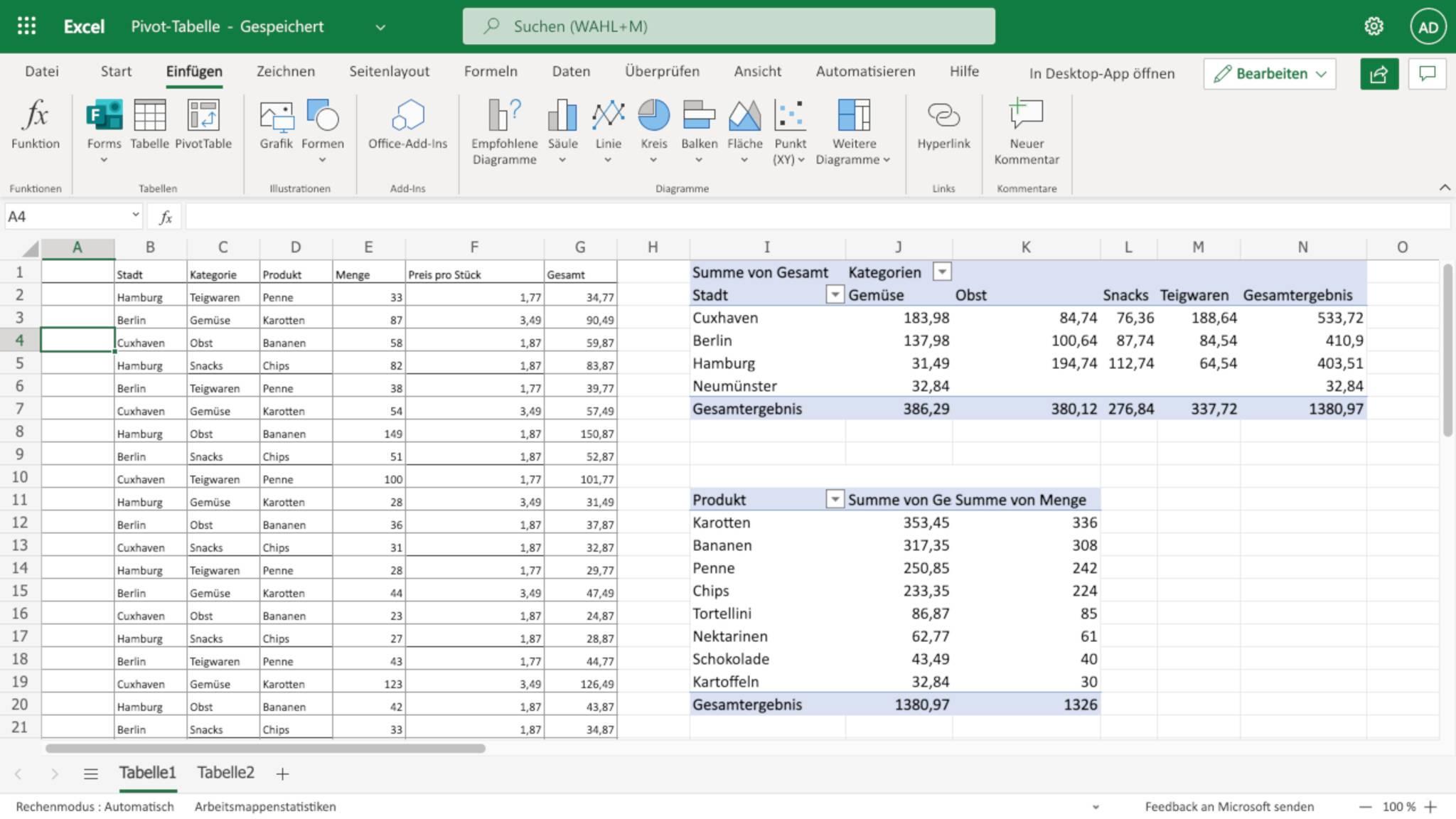 Pivot-Tabellen lassen auf den ersten Blick Trends und Tendenzen in den eigenen Daten erkennen.