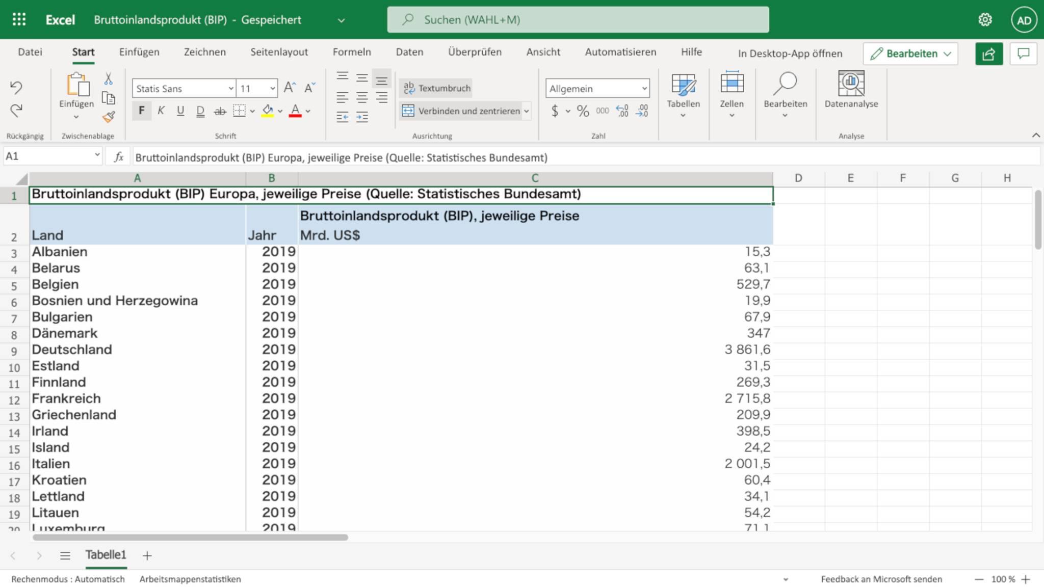 Excels Funktionsvielfalt überwältigt auf den ersten Blick. Mit ein bisschen Übung ist das Programm jedoch sehr zugänglich.