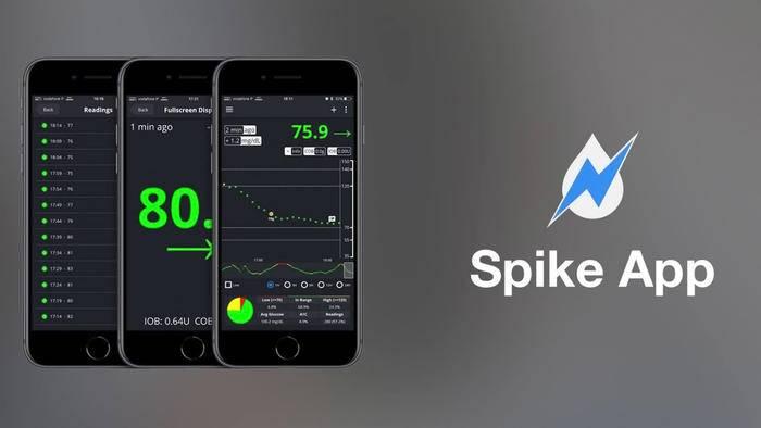 Spike app