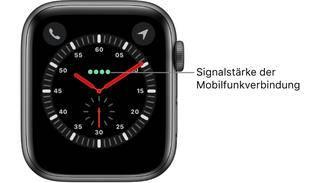 Apple Watch Entdecker