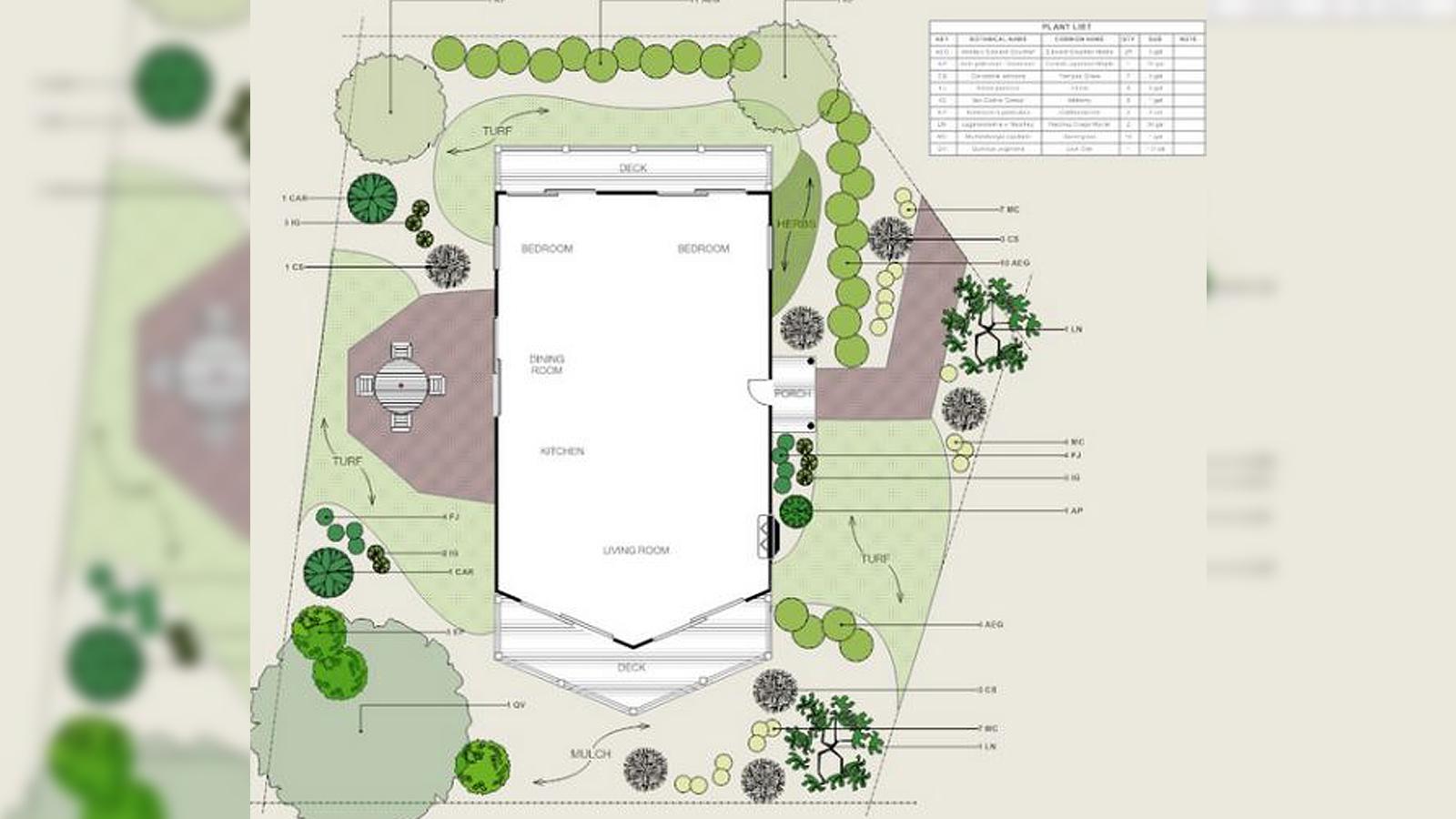 Gartenplaner Apps: Kostenlose Software U0026 Apps Für Eine Grüne Oase