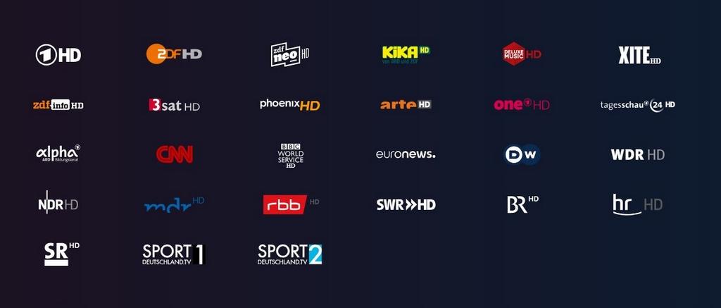 Gratis Fernsehen Im Internet Ohne Anmeldung Diese Legalen Möglichkeiten Gibt Es