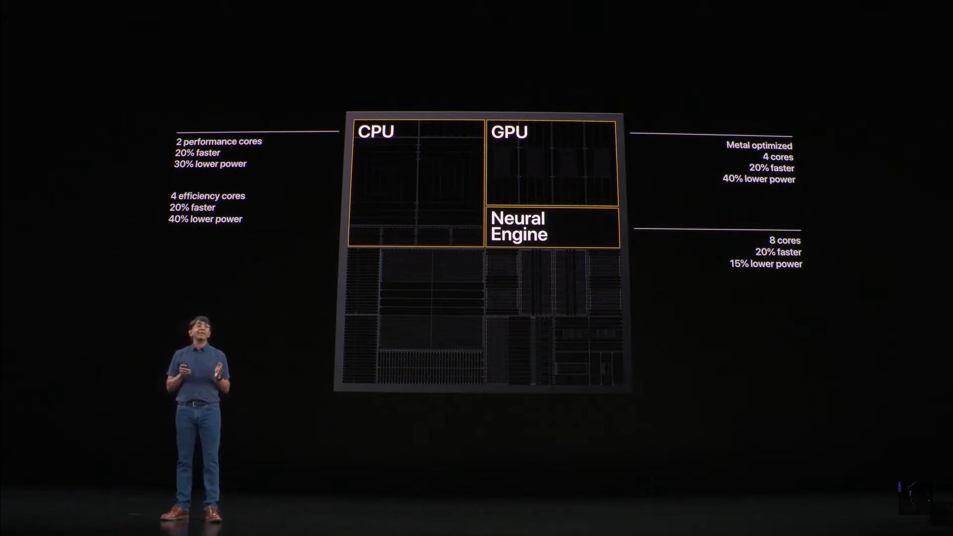 Apple, es ist an der Zeit, offen über RAM zu reden!